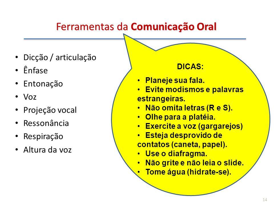Ferramentas da Comunicação Oral