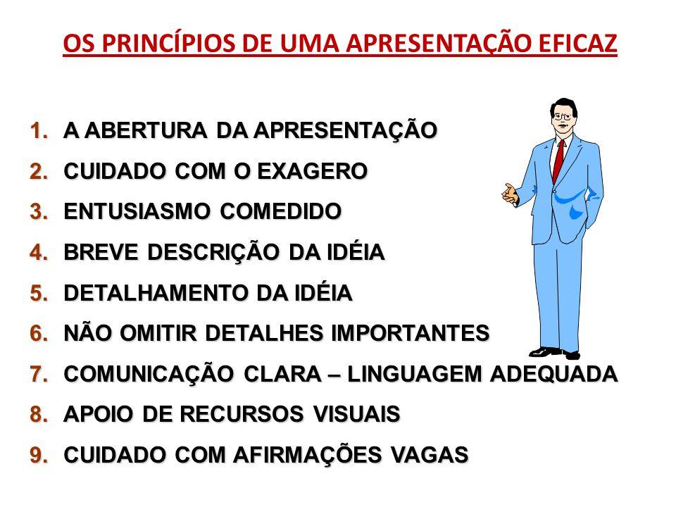 OS PRINCÍPIOS DE UMA APRESENTAÇÃO EFICAZ
