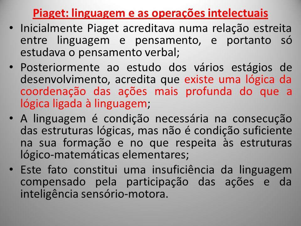 Piaget: linguagem e as operações intelectuais