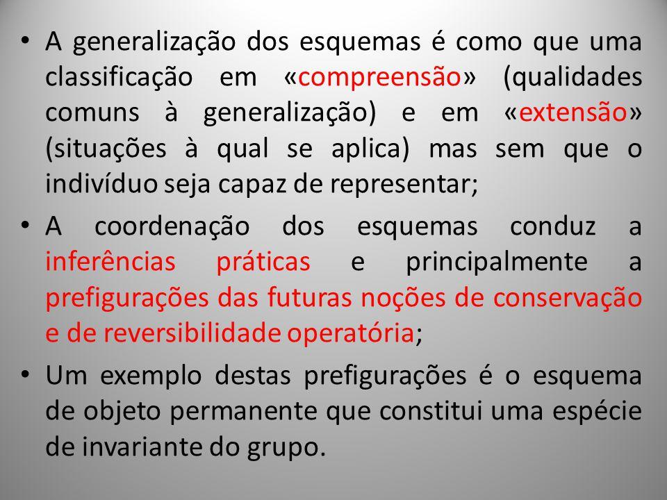A generalização dos esquemas é como que uma classificação em «compreensão» (qualidades comuns à generalização) e em «extensão» (situações à qual se aplica) mas sem que o indivíduo seja capaz de representar;