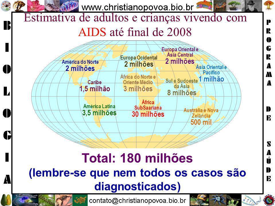 Estimativa de adultos e crianças vivendo com AIDS até final de 2008