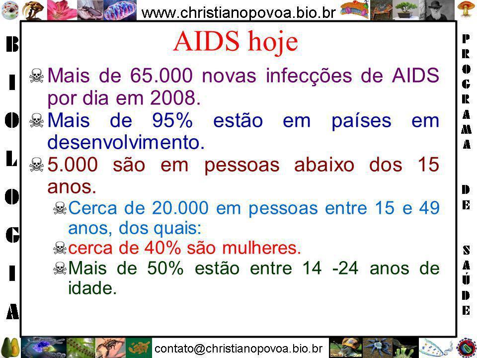 AIDS hoje Mais de 65.000 novas infecções de AIDS por dia em 2008.