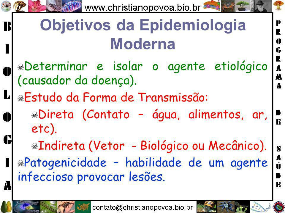 Objetivos da Epidemiologia Moderna