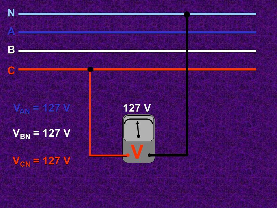 N A B C VAN = 127 V VBN = 127 V 127 V V VCN = 127 V