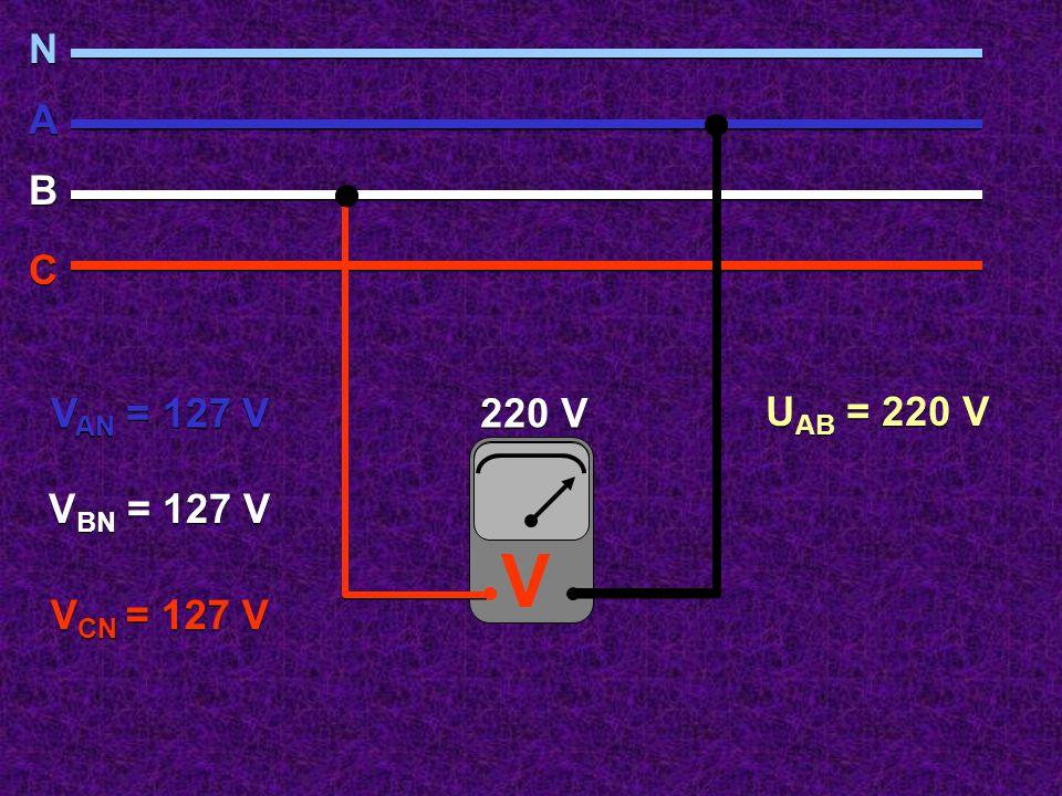 N A B C VAN = 127 V VBN = 127 V VCN = 127 V 220 V UAB = 220 V V
