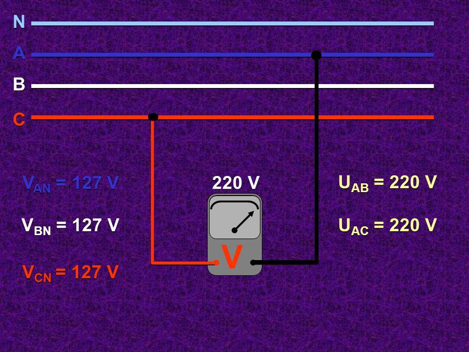V N A B C VAN = 127 V VBN = 127 V VCN = 127 V UAB = 220 V 220 V