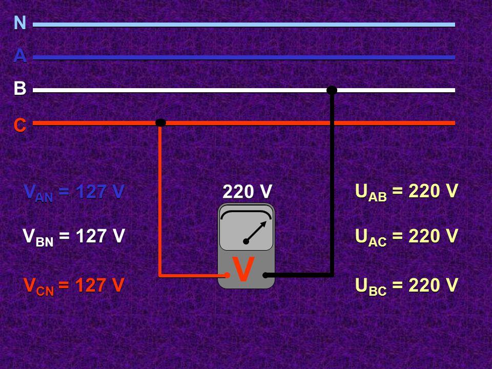 V N A B C VAN = 127 V VBN = 127 V VCN = 127 V UAB = 220 V UAC = 220 V