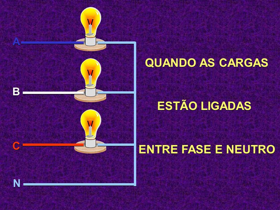 QUANDO AS CARGAS ESTÃO LIGADAS ENTRE FASE E NEUTRO