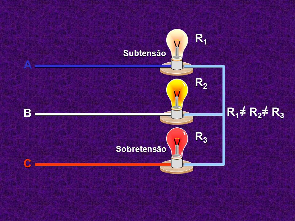 R1 Subtensão A R2 B R1= R2= R3 R3 Sobretensão C