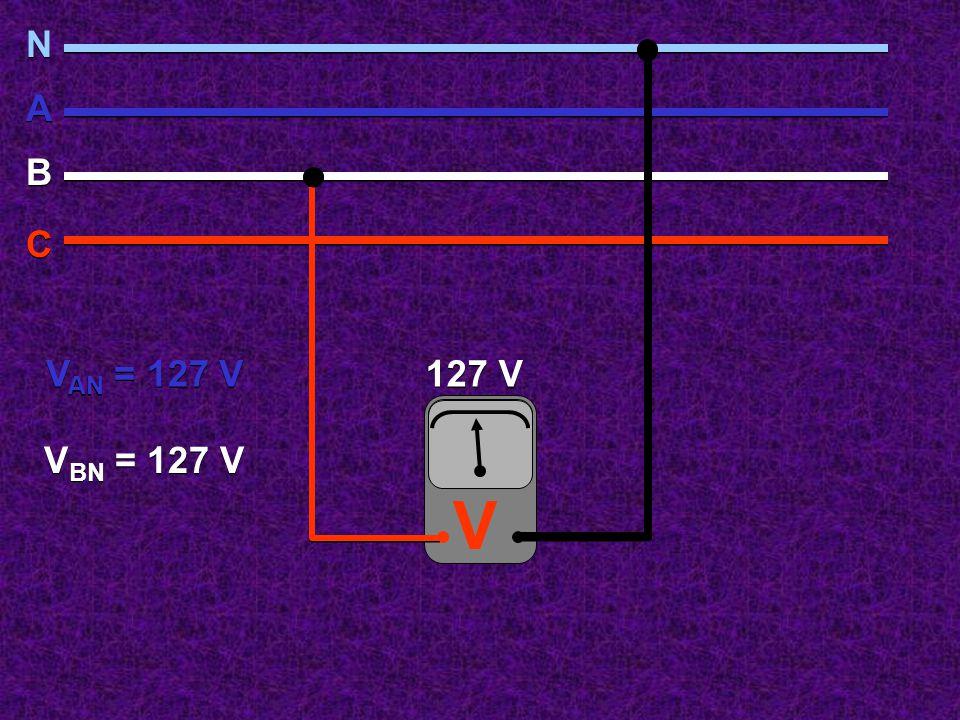 N A B C VAN = 127 V 127 V V VBN = 127 V
