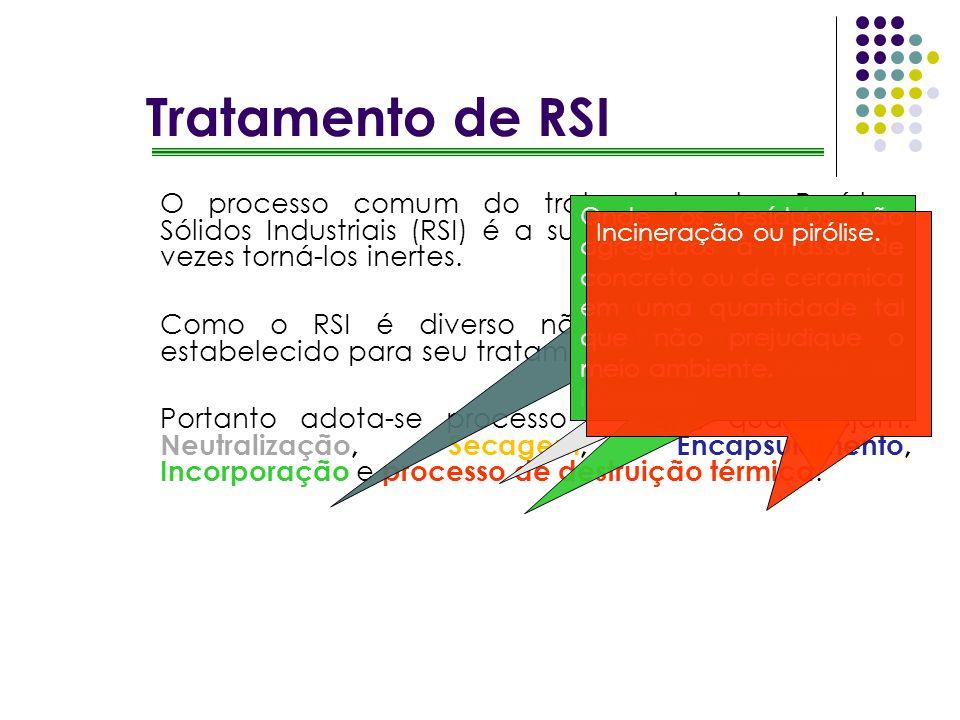 Tratamento de RSI O processo comum do tratamento dos Resíduos Sólidos Industriais (RSI) é a sua reutilização ou certas vezes torná-los inertes.