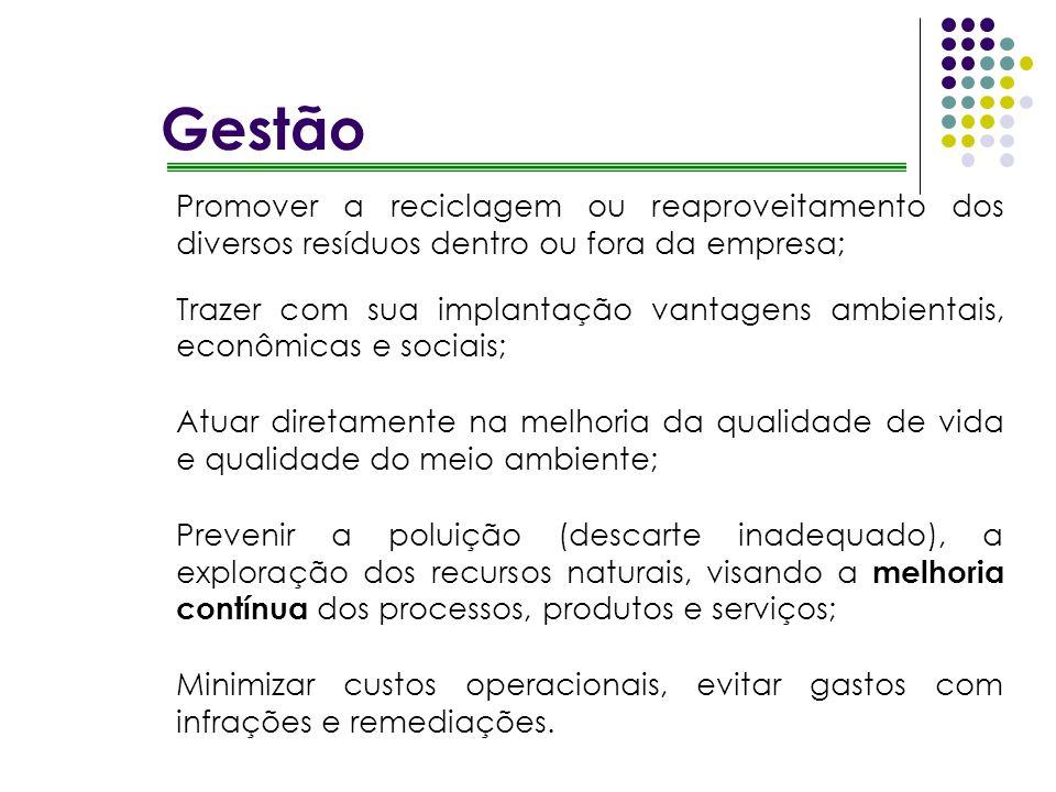 Gestão Promover a reciclagem ou reaproveitamento dos diversos resíduos dentro ou fora da empresa;