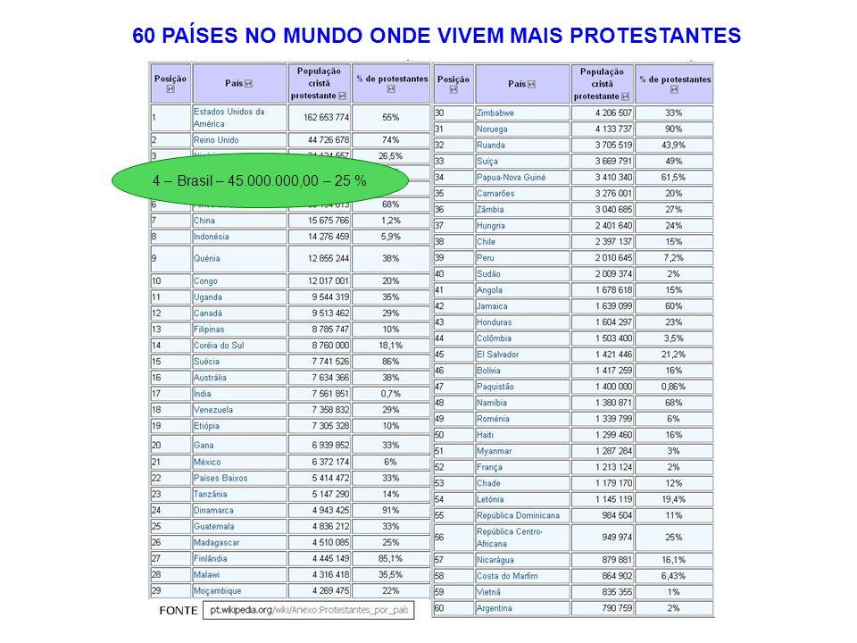 60 PAÍSES NO MUNDO ONDE VIVEM MAIS PROTESTANTES