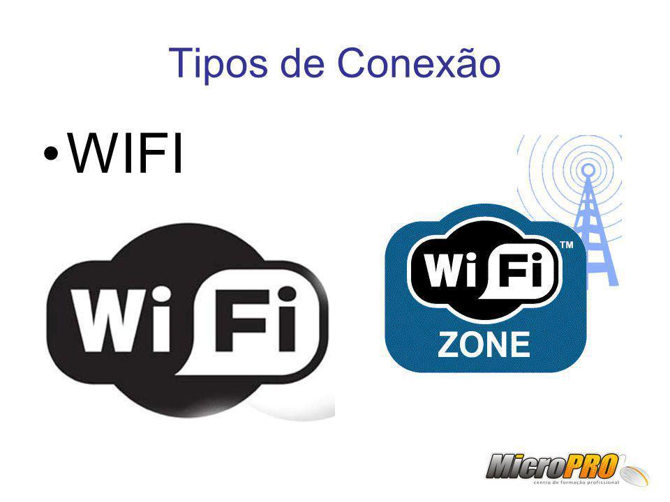 Tipos de Conexão WIFI