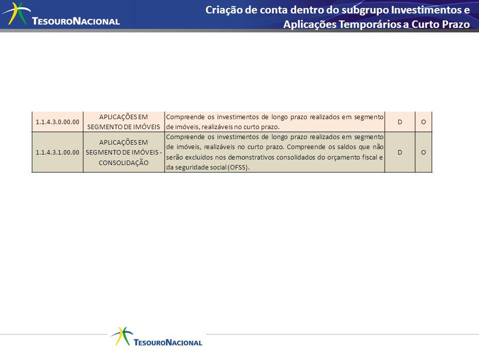 Criação de conta dentro do subgrupo Investimentos e Aplicações Temporários a Curto Prazo