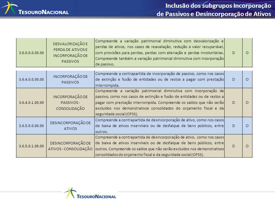 Inclusão dos subgrupos Incorporação de Passivos e Desincorporação de Ativos