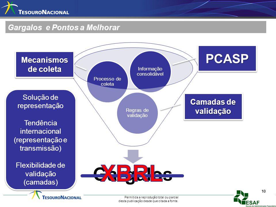 XBRL Gargalos PCASP Gargalos e Pontos a Melhorar Mecanismos de coleta