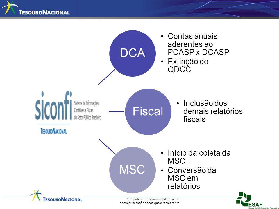 DCA Fiscal MSC Contas anuais aderentes ao PCASP x DCASP