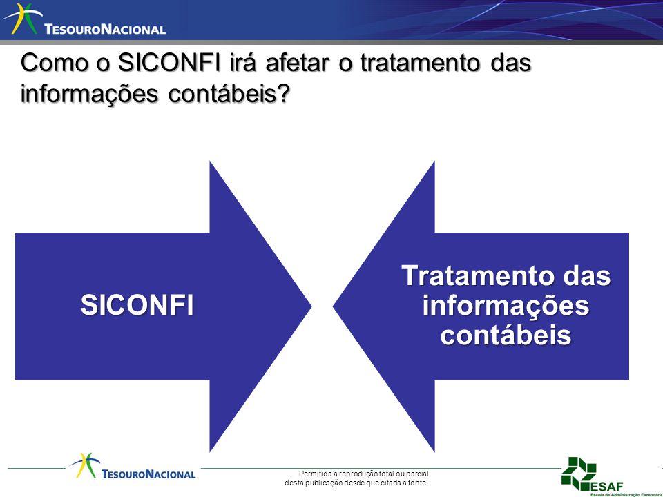 Como o SICONFI irá afetar o tratamento das informações contábeis