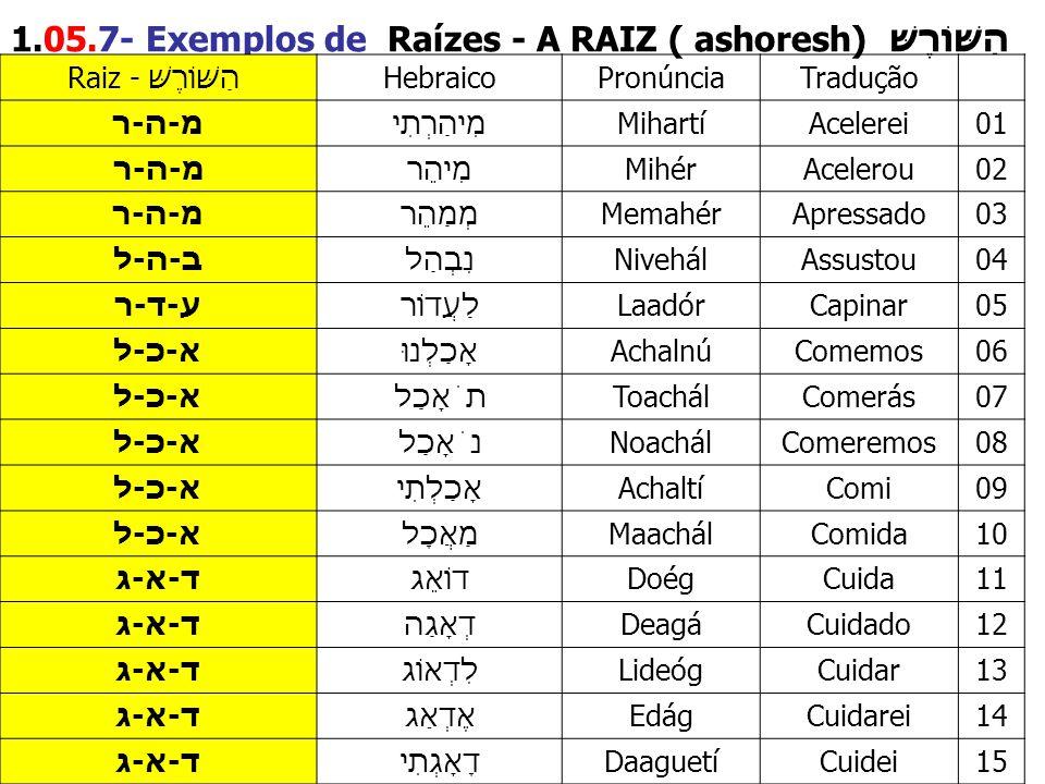 1.05.7- Exemplos de Raízes - A RAIZ ( ashoresh) הַשּׁוֹרֶשּׁ
