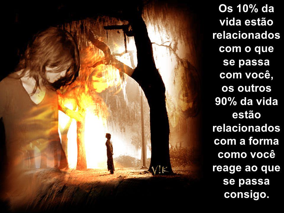 Os 10% da vida estão relacionados com o que se passa com você, os outros 90% da vida estão relacionados com a forma como você reage ao que se passa consigo.