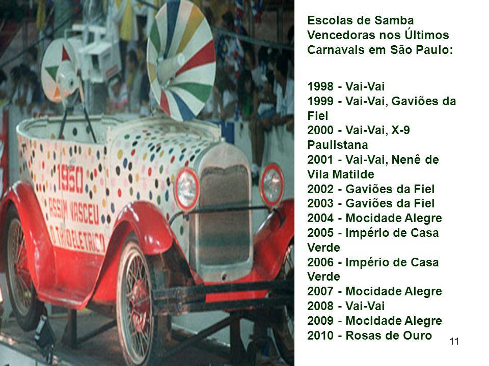 Escolas de Samba Vencedoras nos Últimos Carnavais em São Paulo: