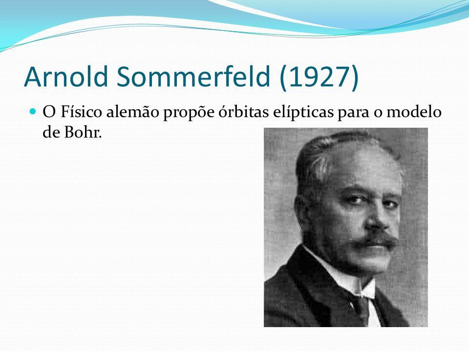 Arnold Sommerfeld (1927) O Físico alemão propõe órbitas elípticas para o modelo de Bohr.
