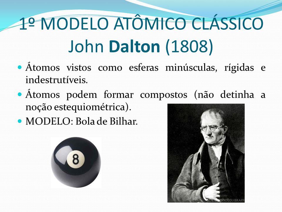 1º MODELO ATÔMICO CLÁSSICO John Dalton (1808)