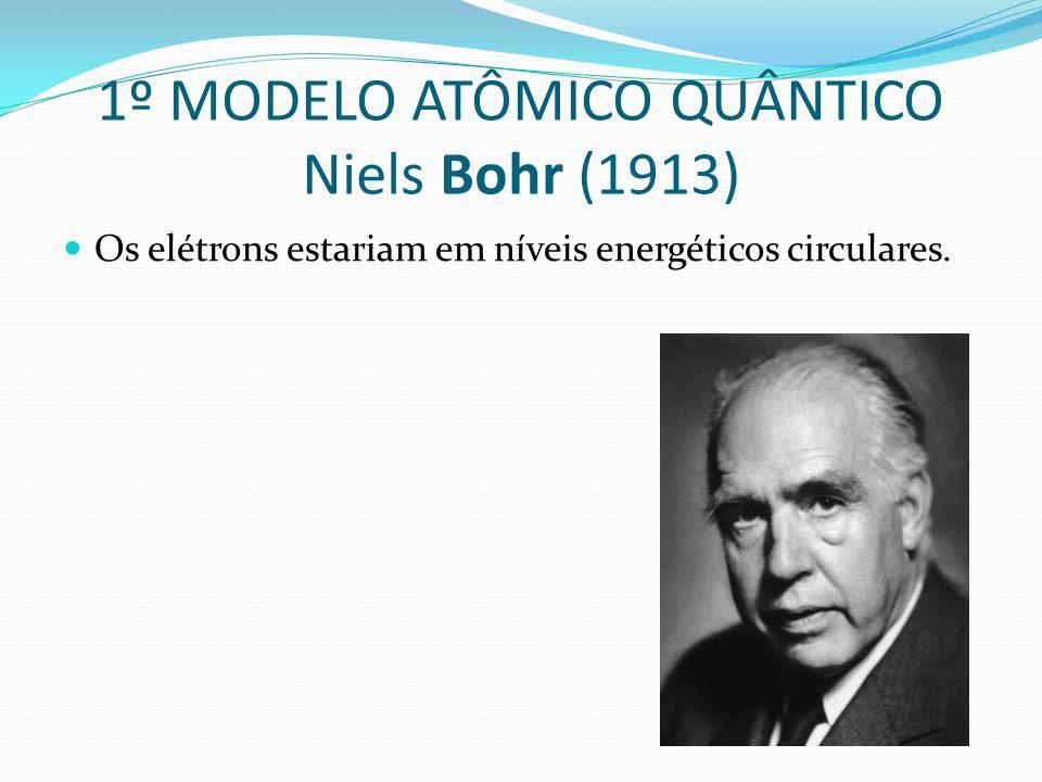 1º MODELO ATÔMICO QUÂNTICO Niels Bohr (1913)