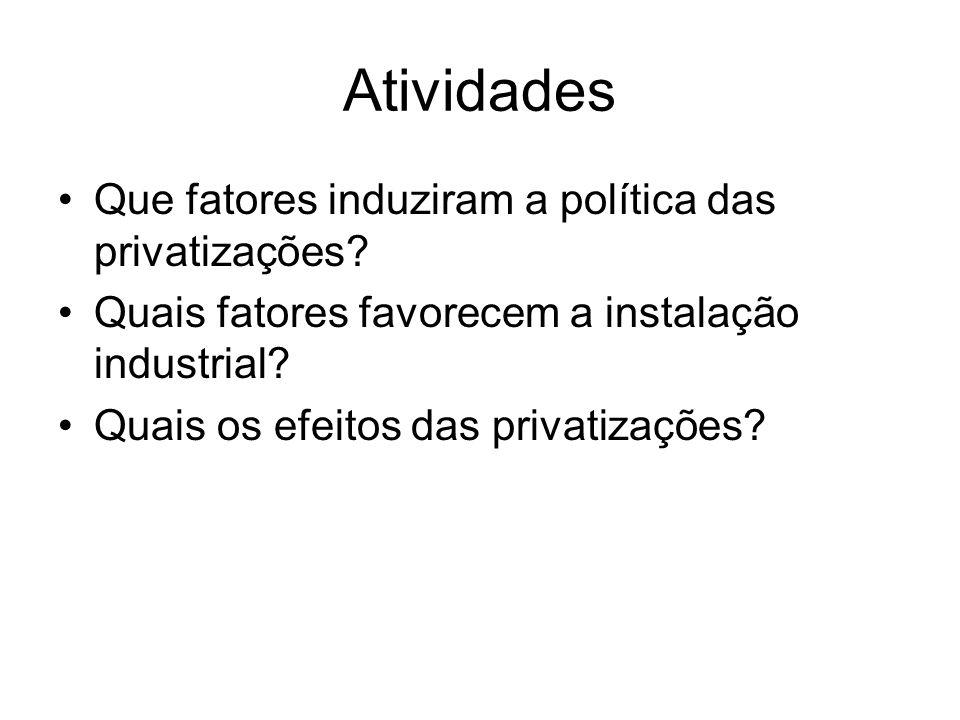Atividades Que fatores induziram a política das privatizações