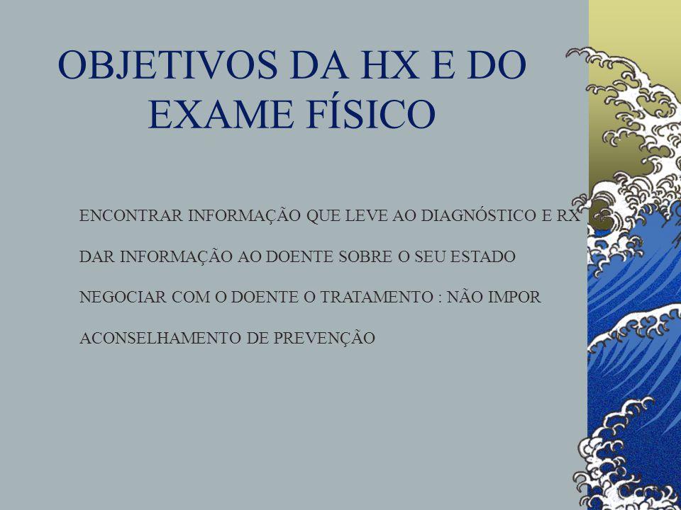 OBJETIVOS DA HX E DO EXAME FÍSICO