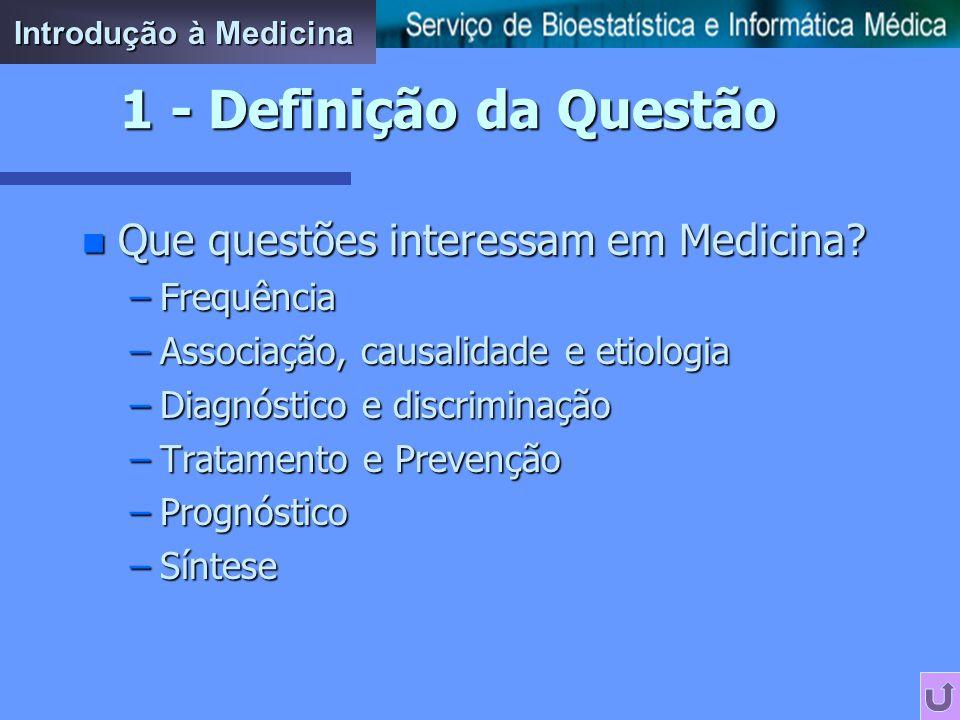 1 - Definição da Questão Que questões interessam em Medicina