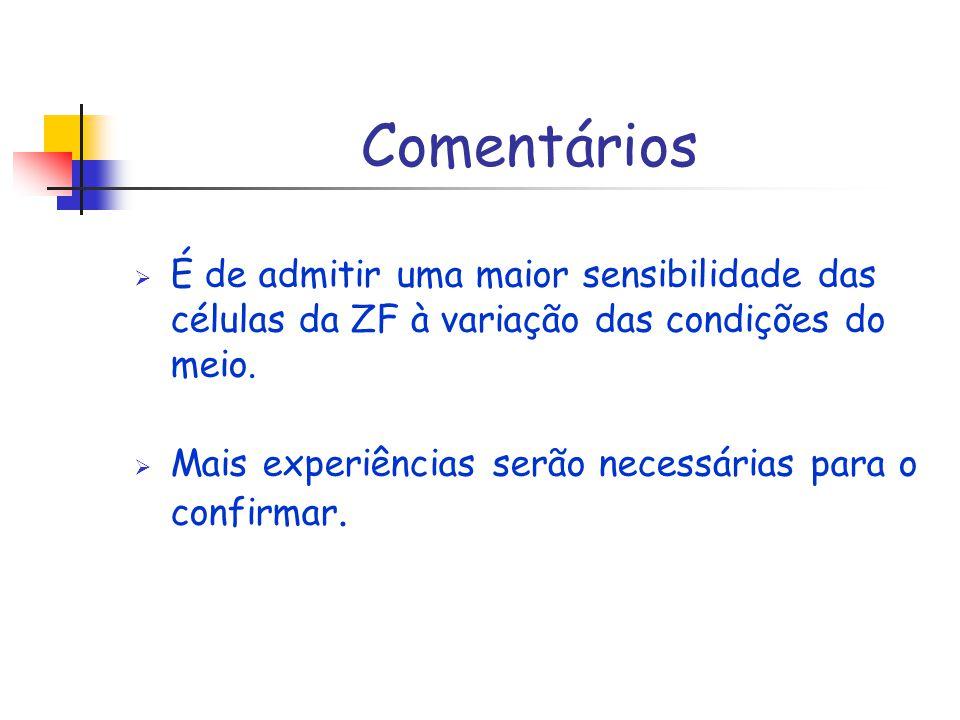 Comentários É de admitir uma maior sensibilidade das células da ZF à variação das condições do meio.
