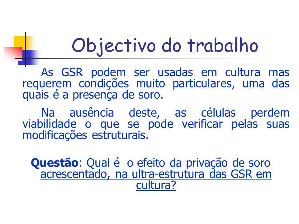 Objectivo do trabalho As GSR podem ser usadas em cultura mas requerem condições muito particulares, uma das quais é a presença de soro.