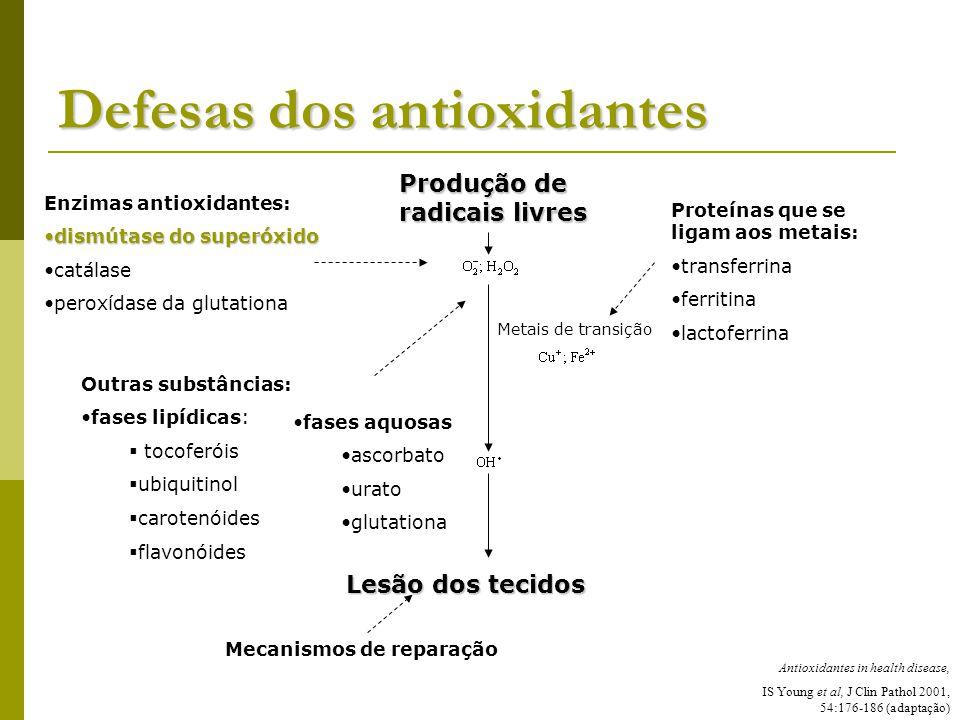 Defesas dos antioxidantes