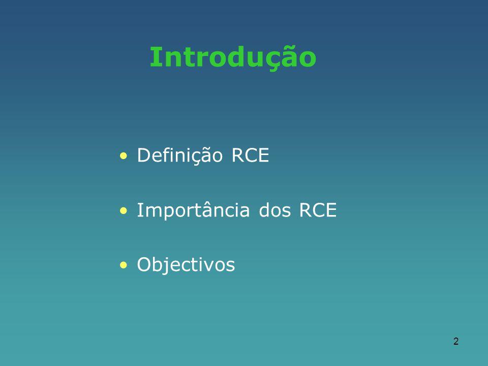 Introdução Definição RCE Importância dos RCE Objectivos