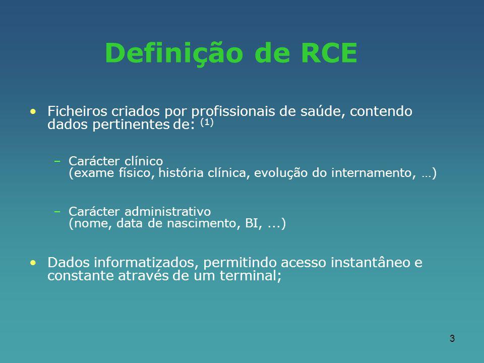 Definição de RCE Ficheiros criados por profissionais de saúde, contendo dados pertinentes de: (1)