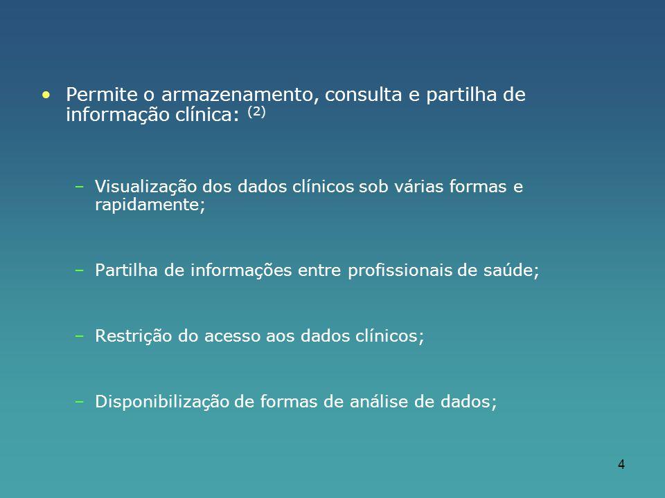 Permite o armazenamento, consulta e partilha de informação clínica: (2)
