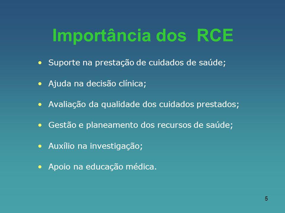 Importância dos RCE Suporte na prestação de cuidados de saúde;