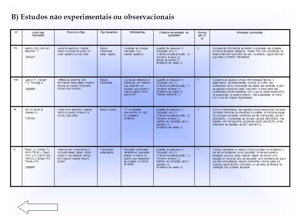 Critérios de avaliação da qualidade Principais conclusões