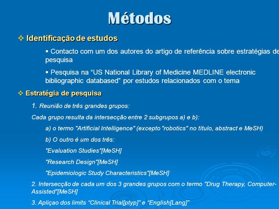 Métodos Identificação de estudos