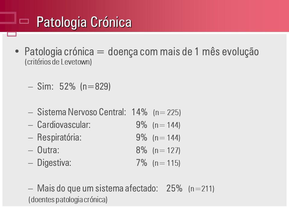ç Patologia Crónica. Patologia crónica = doença com mais de 1 mês evolução (critérios de Levetown)