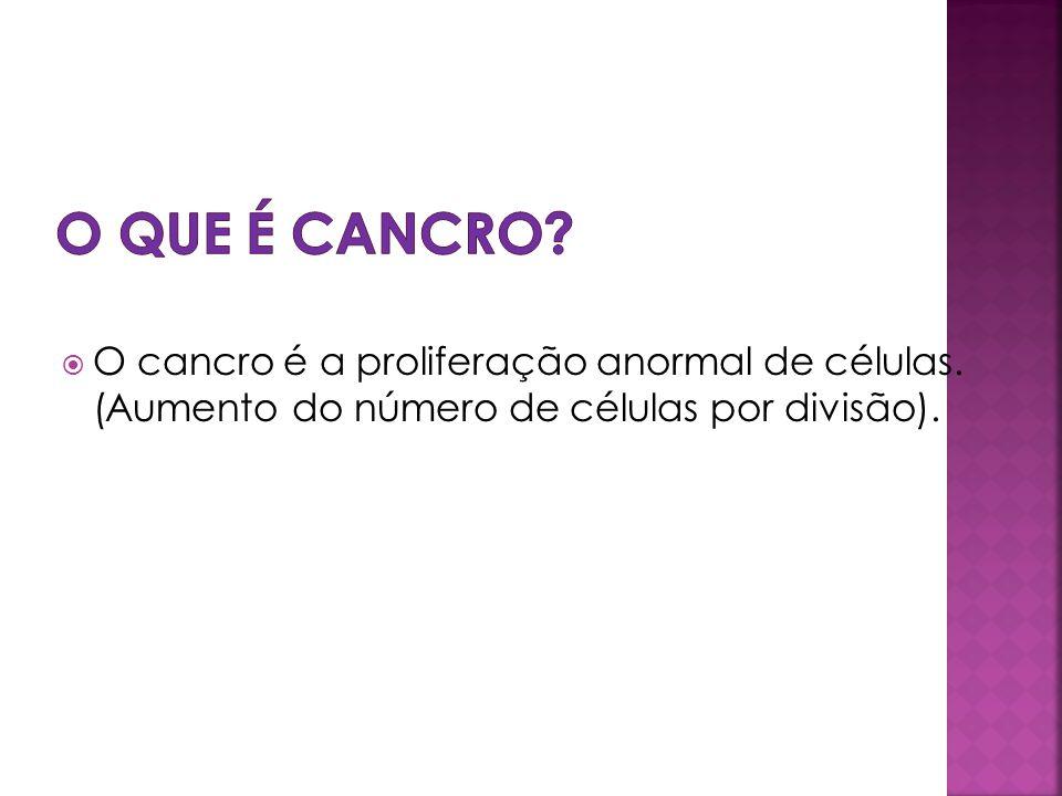 O que é Cancro. O cancro é a proliferação anormal de células.