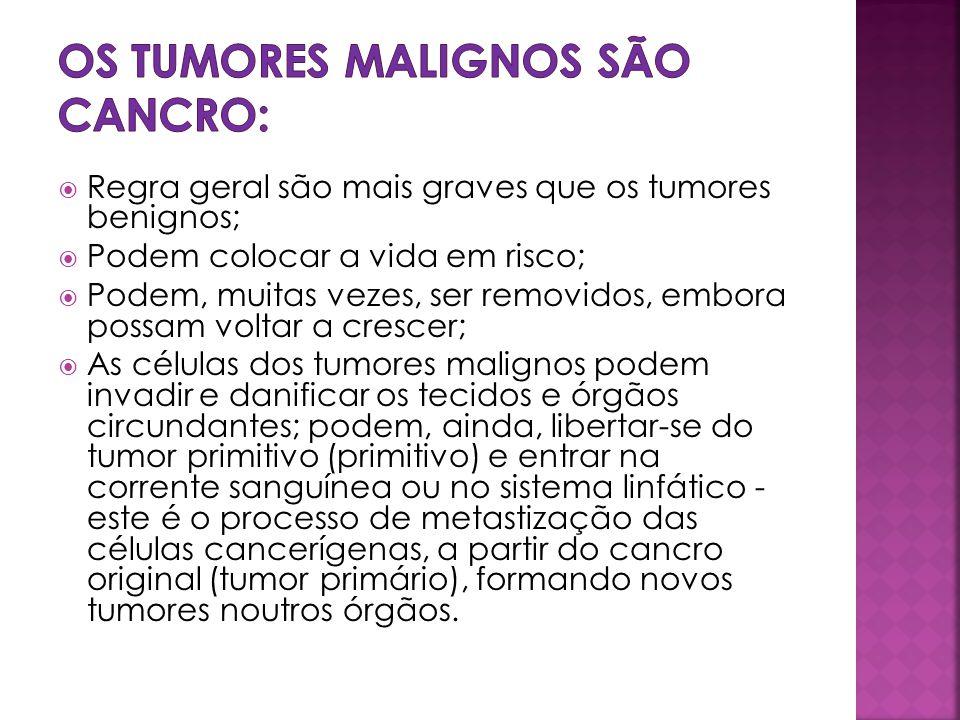 Os tumores malignos são cancro: