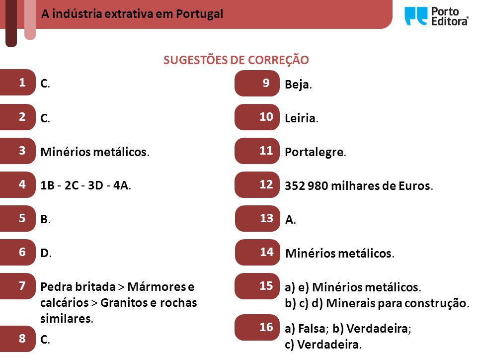 A indústria extrativa em Portugal