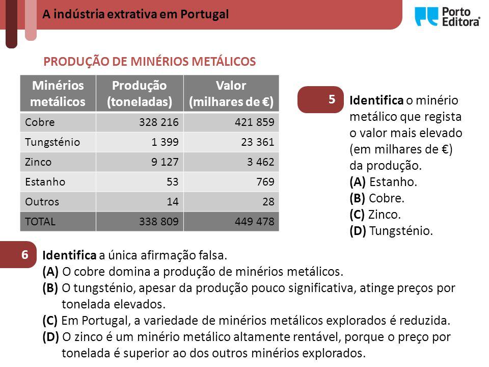 PRODUÇÃO DE MINÉRIOS METÁLICOS