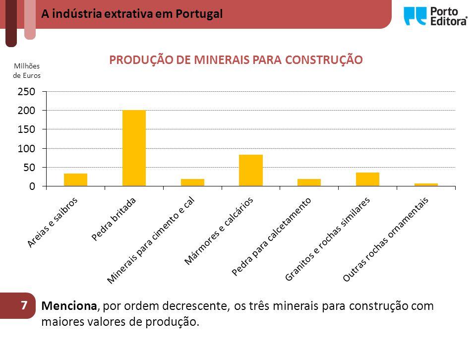 PRODUÇÃO DE MINERAIS PARA CONSTRUÇÃO