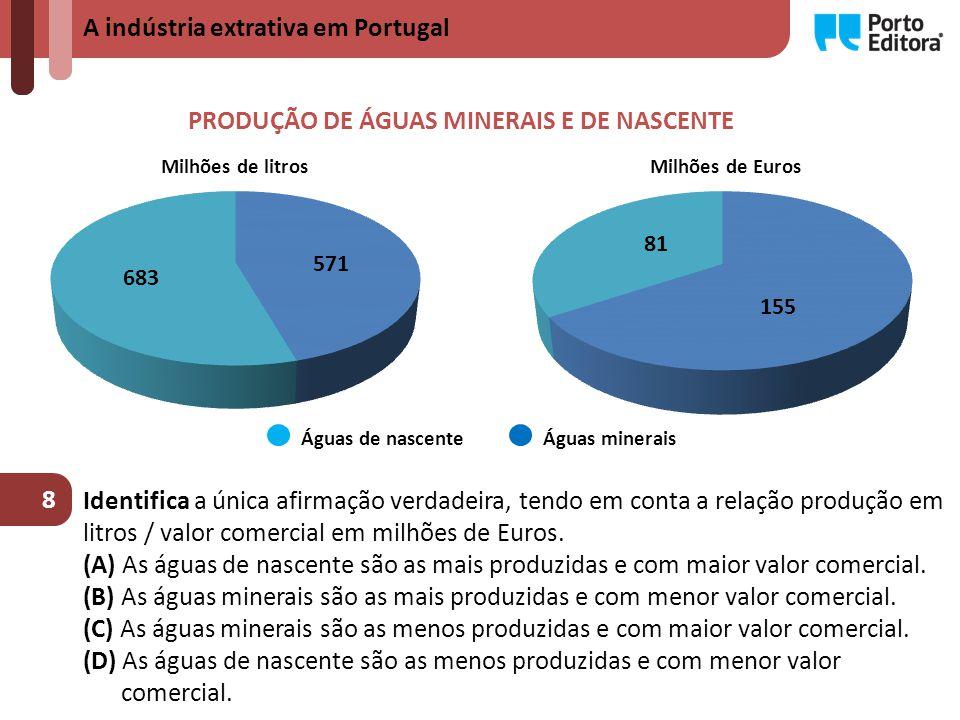 PRODUÇÃO DE ÁGUAS MINERAIS E DE NASCENTE