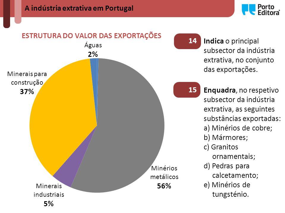 ESTRUTURA DO VALOR DAS EXPORTAÇÕES