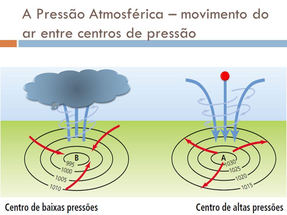 A Pressão Atmosférica – movimento do ar entre centros de pressão